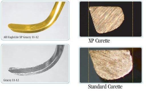 xp_curette_vs_standard_curette